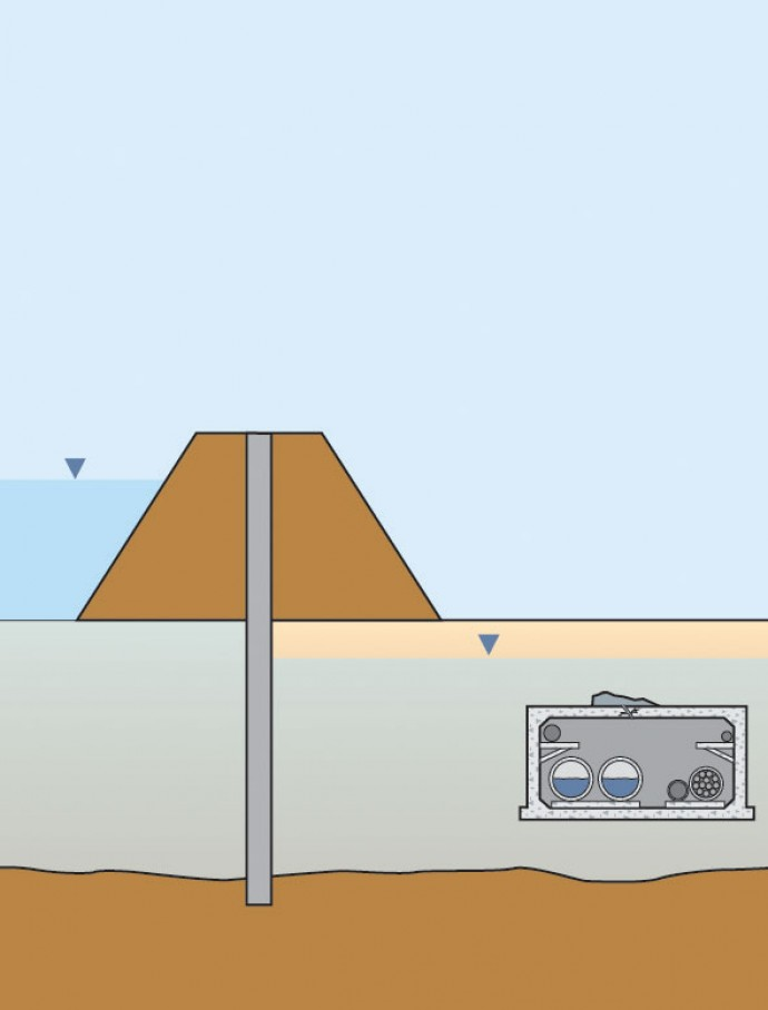 Seepage control solution image