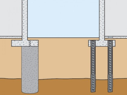Underpinning solution image