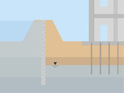 Seepage control solution illustration