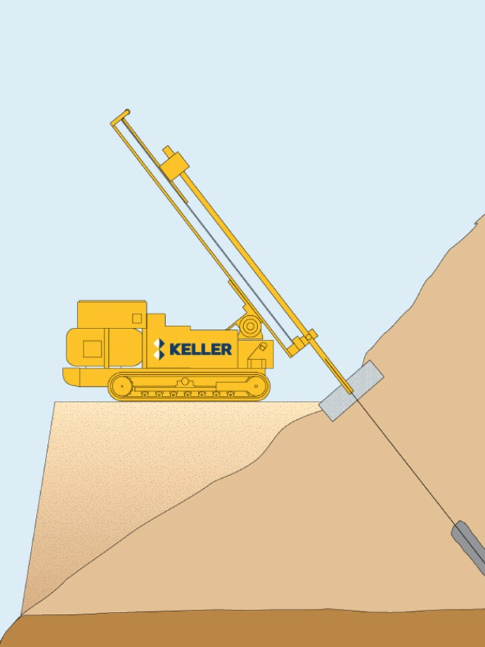 Anchor block slope stabilization illustration