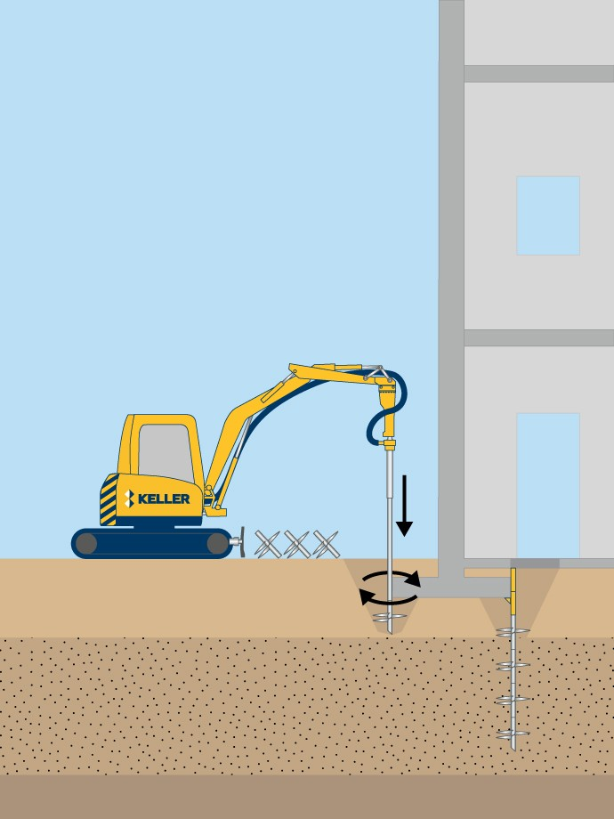 Helical screw pile technique illustration