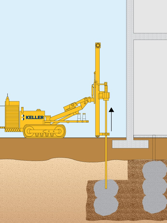 Low mobility compaction grouting illustration