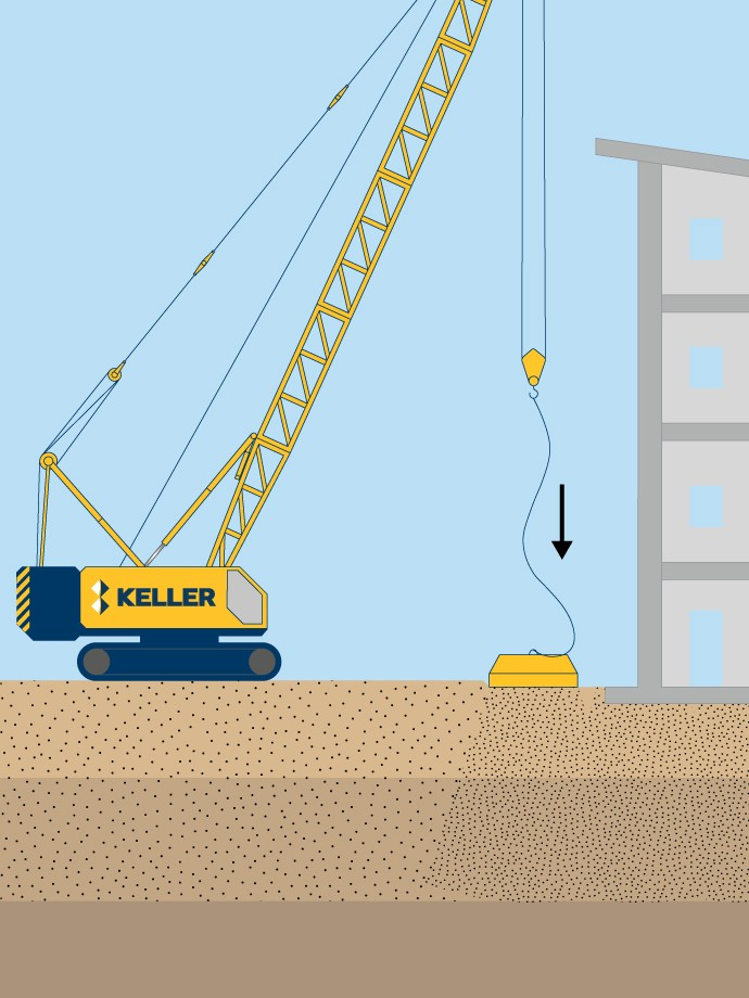 Dynamic compaction technique illustration