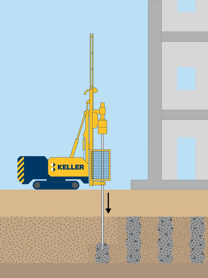 Low mobility compaction grouting technique illustration
