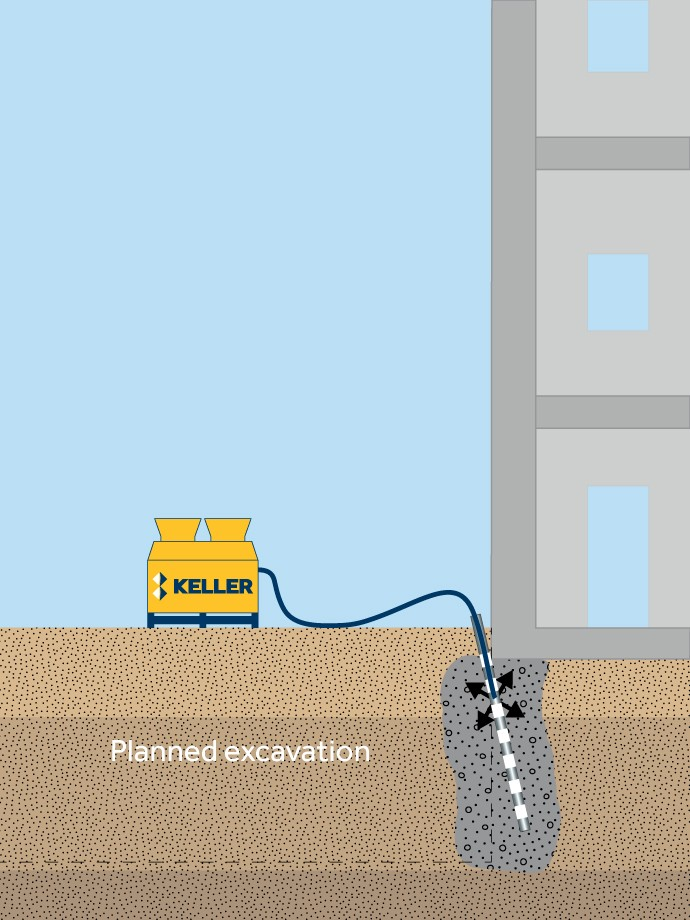 Permeation chemical grouting technique illustration
