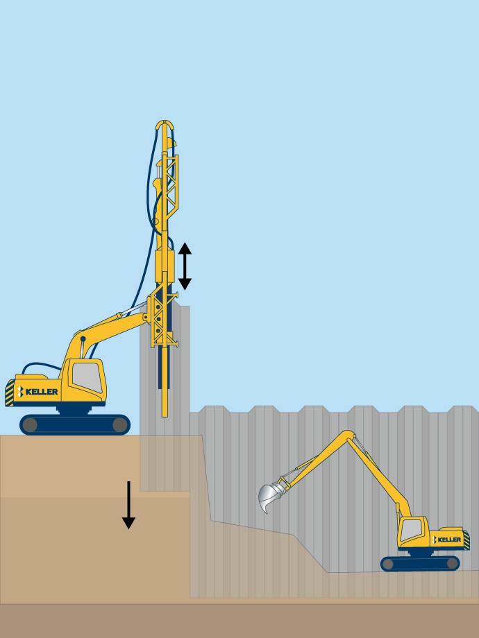 Sheet piles technique illustration
