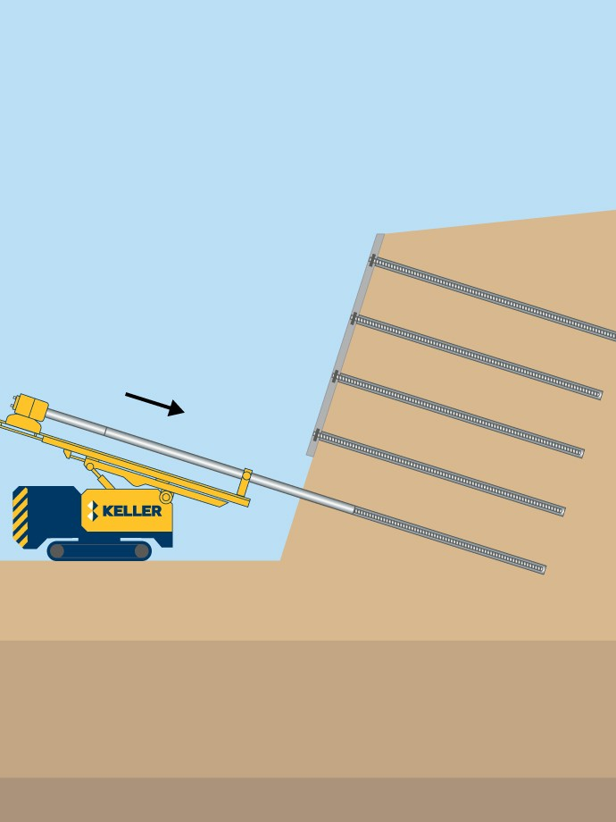Soil nailing technique illustration