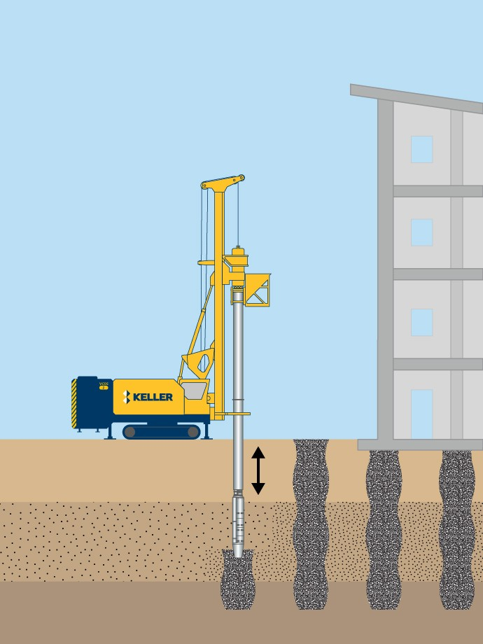Vibro aggregate piers technique illustration