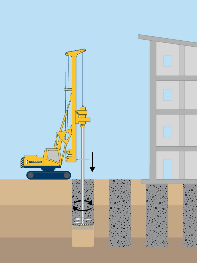 Wet soil mixing technique illustration